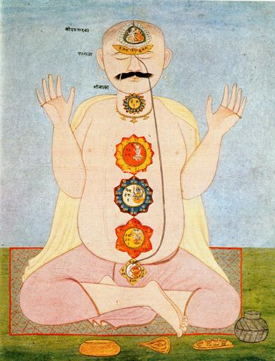 Тонкое тело